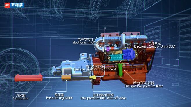 发动机燃气工作原理动画